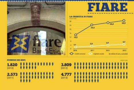 FiareBE-datos-Valori